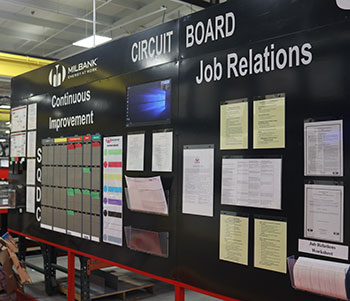 The CIRCUIT Board in Milbank's Kansas City plant seeks employee input for improving processes.